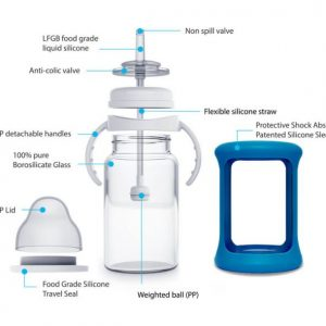 Wide Neck Glass Straw Cup with Colour Change Sleeve 240ml – Blue