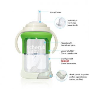 Wide Neck Glass Straw Cup with Colour Change Sleeve 240ml – Green
