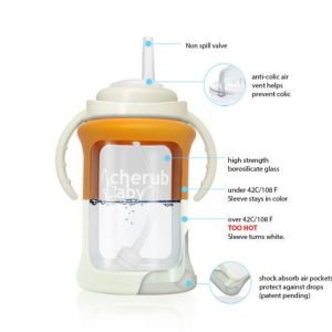 Wide Neck Glass Straw Cup with Colour Change Sleeve 240ml – Orange
