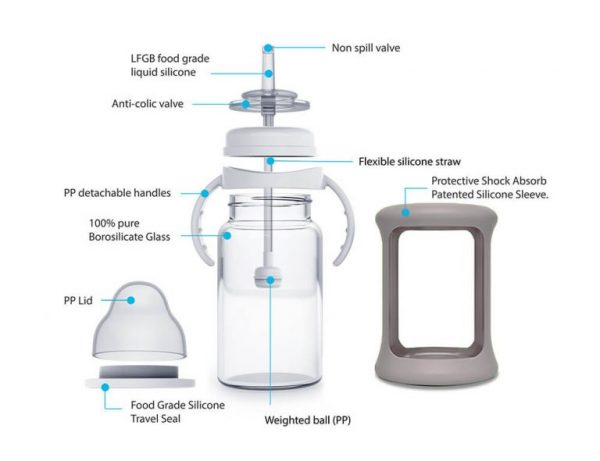 Wide Neck Glass Straw Cup with Colour Change Sleeve 240ml – Grey